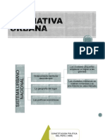 Normativa Urbana Resumen
