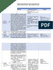 Fundaspie Aragua - Planificación de La Jornada