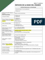 Orificios de craneo ING.pdf