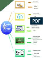 1 Mapa Tecnologico Del Formador Online