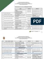 LISTA_PROTOCOLAR_ACTUALIZADA.pdf