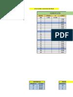 Datos de Campo Volumen de Corte