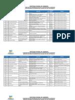 Directorio de Juzgados de Registro Civil en el Estado Puebla.pdf