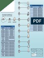 Diagrama de Coneccion Moller