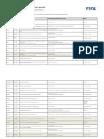 Lista de sanciones disciplinarias de las Eliminatorias de la Copa Mundial de la FIFA