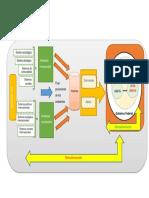 Analisis sistemico.docx