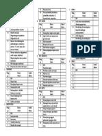 CEK List Materi (1)