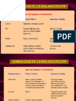 disfuncion pancreatica