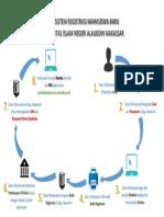alur_sistem_registrasi_camaba_uin.pdf