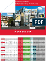 Roxul Building Insulation Reference Brochure