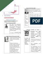 Tabla Periodica  - QUÍMICA