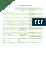 Formulas-importantes.pdf