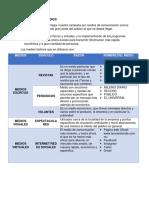 ESTRATEGIA-DE-MEDIOS.docx
