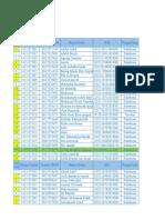DATA 2015-2016 KELAS 9