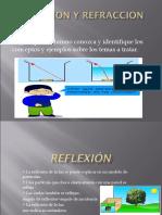 Reflexion y Refraccion