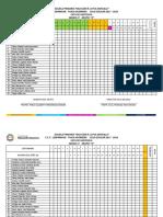 Lista de Asistencia 2017-2018