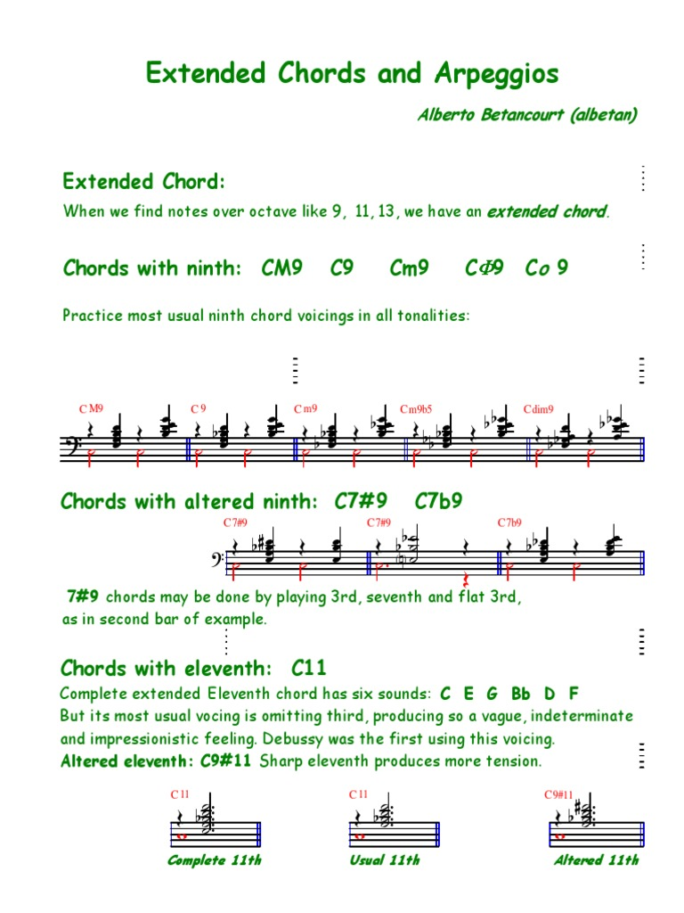 Extended Chords 1 Chord Music Musical Compositions