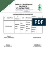 5.5.3 Ep 5 Hasil Evaluasi Kebijakan Dan Prosedur Monitoring