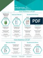 Guia_de_Fluidos_Refrigerantes_Chemours_2016.pdf