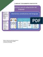 esquema de lenguaje  y sus elementos.pptx