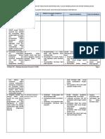 Tugas LK 2 - Penjabaran KI-KD Ke Dalam IPK, Tujuan, Materi Pembelajaran_DEDEN BHAKTI I.D.