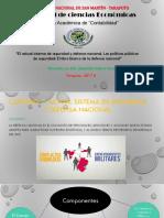 El Actual Sistema de Seguridad y Defensa Nacional Las Políticas Públicas de Seguridad El Libro Blanco de La Defensa Nacional