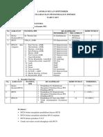 Laporan Bulanan Ppi September 2017 - Copy