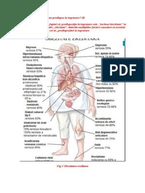 natural detox restart in 21 de zile pdf