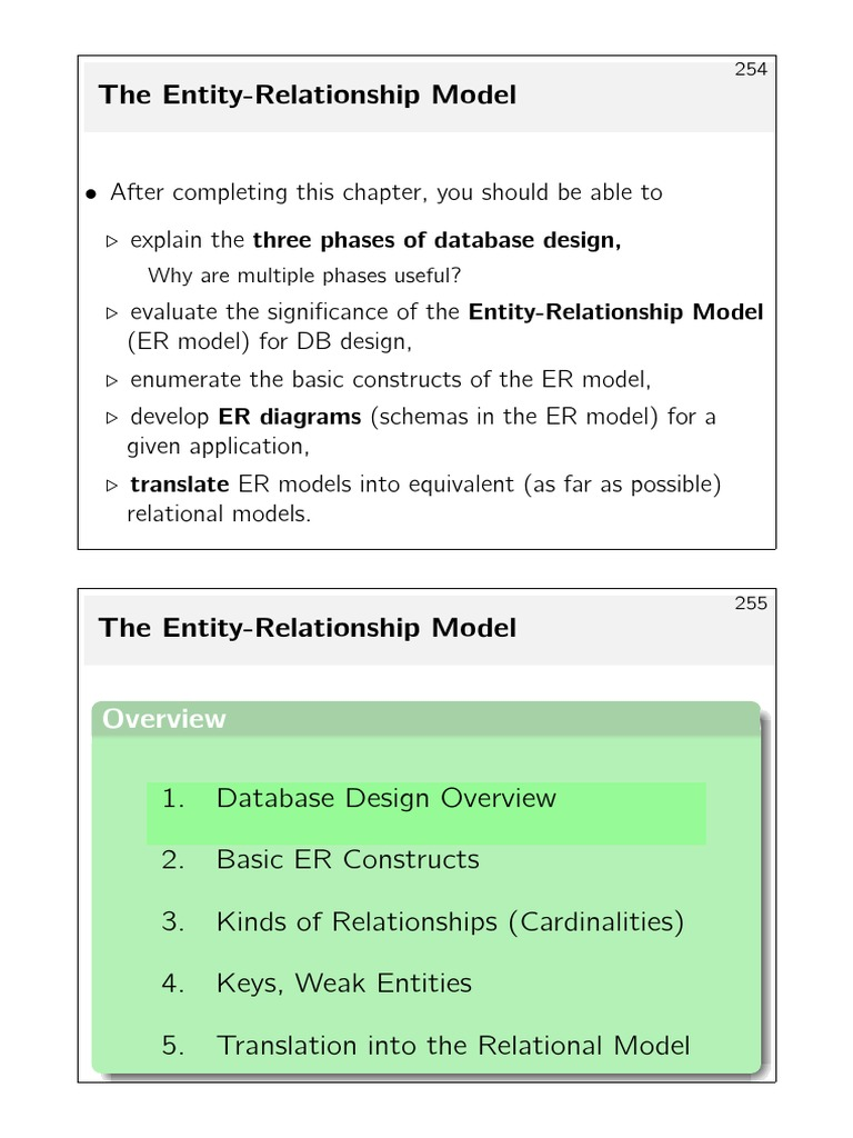 system conceptual model interior design software 1515063135v1 er banking system conceptual modelhtml banking system abstract relational database - Relational Database Design Software