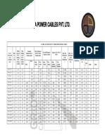 4-core-al-armd.pdf