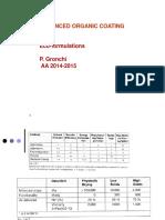 3 Binders for Eco Formulations