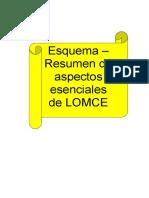 Esquema de Lomce
