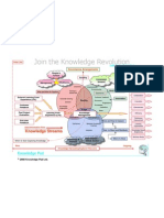 Knowledge Pad KM Approach Main Diagram