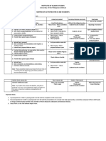 Thesis Guideline Matrix