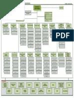 Macro-Estrutura SNL EPJunho 2014