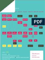 Plan de estudios 2016.pdf