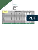Planilha de QLP de Terceiros