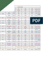 even week schedule 2 dotx
