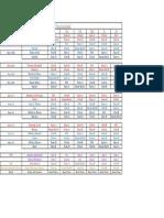 odd week schedule 2