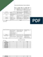 Rúbrica Disertaciones Lenguaje y Sociedad Lenguas Coef. 2 - Copia