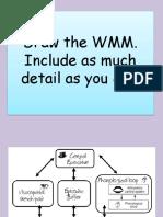 Lesson 5 Working Memory Model Ao3