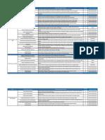 Copy of DAC Activity List Update