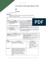 Algoritmos Codificacion Sentencias Seudo Codigos Diagramas Flujo
