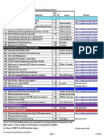 7 ETI GD&T Resource Checklist (Client)