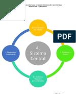 Dinamica Sistemas - Emprende