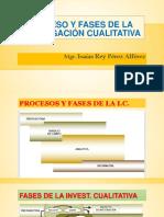 Proceso y Fases de La Investigación Cualitativa (1)