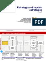 Estrategia y Dirección Estratégica
