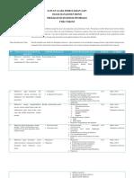 SAP Dasar Manajemen & Bisnis