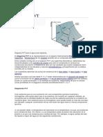 Diagrama P