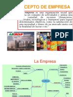 Concepto de Empresa y Clases